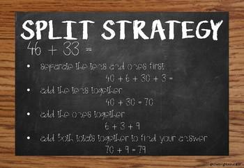 Math Strategy Posters Farmhouse Chalkboard Theme