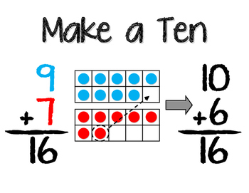 Math Strategy Posters/Flash Cards