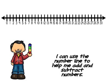 Math Strategy Posters & Mats with Flashcards (+, - and Missing addend up to 20)