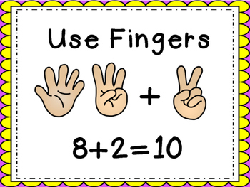 Math Strategy Posters for Addition and Subtraction
