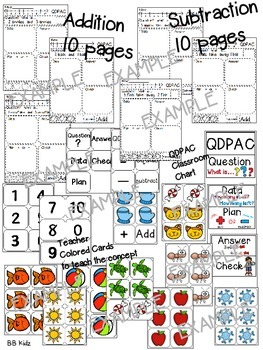 Math Strategy QDPAC (Question, Data, Plan, Answer, Check) {Add, Subtract}