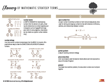 Math Strategy Quick Guide ADDITION
