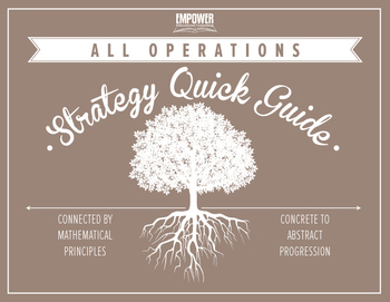 Math Strategy Quick Guide ALL OPERATIONS