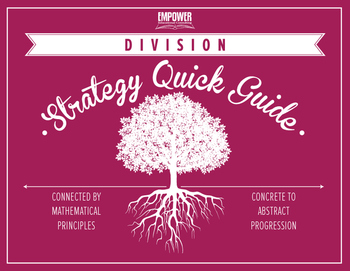 Math Strategy Quick Guide DIVISION