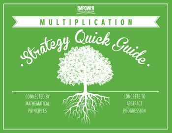 Math Strategy Quick Guide MULTIPLICATION