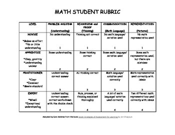 Math Student Rubric (Self-Assessment)