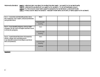 Math Student standard progress chart