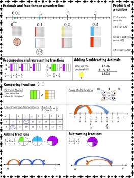 Math Study Guide: 4th Grade
