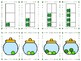 Math Subitizing Cards for Numbers 1-10 St. Patrick's Day Themed