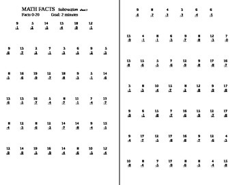 Math Subtraction Facts from 0 to 20 Timed Worksheet
