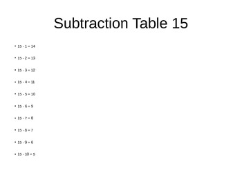 Math Subtraction Tables - 1,2,3,4,5,6,7,8,910,11,12,13,14,15,16,17,18,19,20