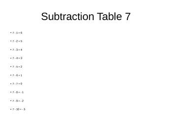 Math Subtraction Tables - 1,2,3,4,5,6,7,8,910,11,12,13,14,15,16,17,18,19,20