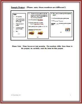 EDITABLE Math Summative Pizza Themed Project for Fractions, Decimals & Percents