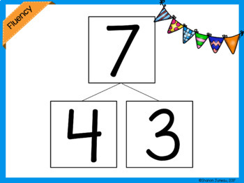 Module 1 lesson 17 | Equal Expressions | Number Bonds