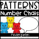 Math Supplements Kindergarten Number Patterns Bundle