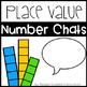 Math Supplements Place Value Bundle
