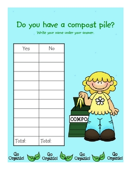 Math Surveys and Sign In Questions and Graphs