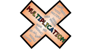 Math Symbol Posters