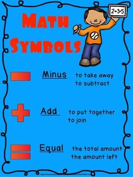Math Symbols Anchor Chart