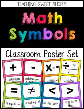 Math Symbols Classroom Posters