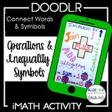 Math Symbols Activity (add, subtract, multiply, divide, &