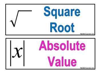 Math Symbols Mini Posters-Includes Geometry, Algebra, & Inequality Symbols