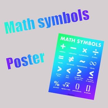 Math Symbols Poster in blues!