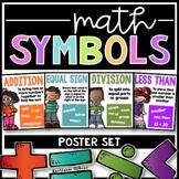 Math Symbols Posters