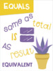 Math Symbols Posters with a Cactus Succulent Theme K-3rd Grade