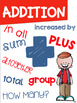 Math Symbols Posters with a Cute Kids Melonheadz Theme K-3rd Grade