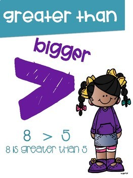 Math Symbols Posters with a Cute Kids Theme K-3rd Grade