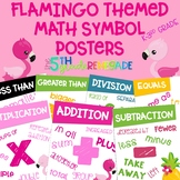 Math Symbols Posters with a Flamingo Pineapple Theme K-3rd Grade