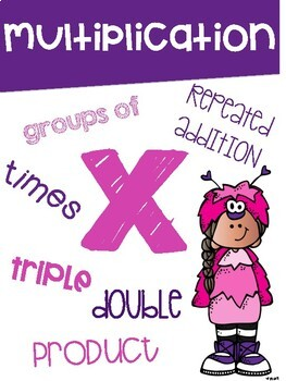 Math Symbols Posters with a Friendly Monster Theme K-3rd Grade