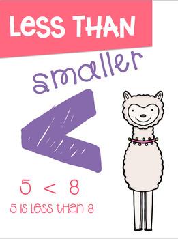 Math Symbols Posters with a Llama Alpaca Theme K-3rd Grade