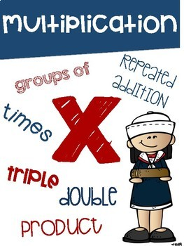Math Symbols Posters with a Nautical Theme K-3rd Grade