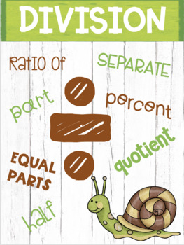 Math Symbols Posters with a *Woodland Animal* Theme