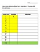 Math- T-Chart, Problem Solving, Extending A Pattern