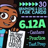 Math TEK 6.12A ★ Dot Plots, Stem-and-Leaf Plots, Box Plots, & Histograms GRADE 6
