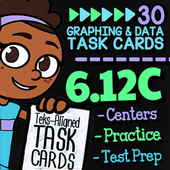 Math TEK 6.12C ★ Mean, Median, Mode, Range & Interquartile Range ★ 6th Grade