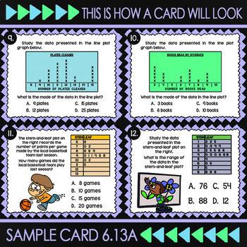 Math TEK 6.13A ★ Dot Plots, Stem & Leaf Plots, Histograms, Box & Whisper Plots