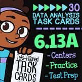 Math TEK 6.13A ★ Dot Plots, Stem & Leaf Plots, Histograms, Box & Whisker Plots