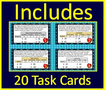 Math TEK 7.12B Data Analysis 7th Grade STAAR Math Task Cards Category 4