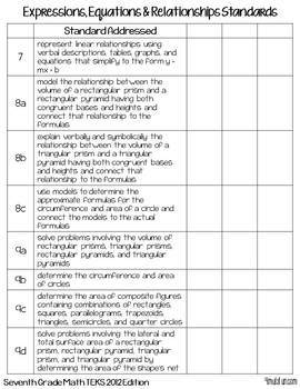 FREEBIE Math TEKS Checklists for 6th, 7th and 8th Grade