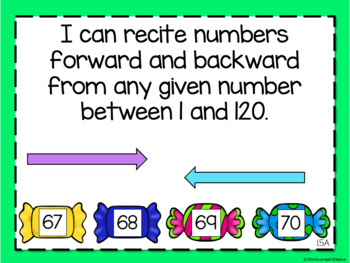 Math TEKS Posters for First Grade *EDITABLE*