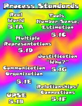 Math TEKS Process Standards Poster