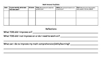 Math TEKS Tracker (6th grade)
