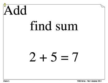 Math TEKS Verbs for 5th Grade