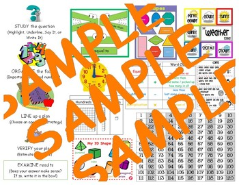Math Table Resources