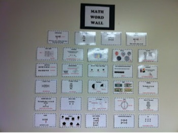 Math Word Wall Cards (with picture examples)