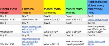 Math Talk Flipchart A